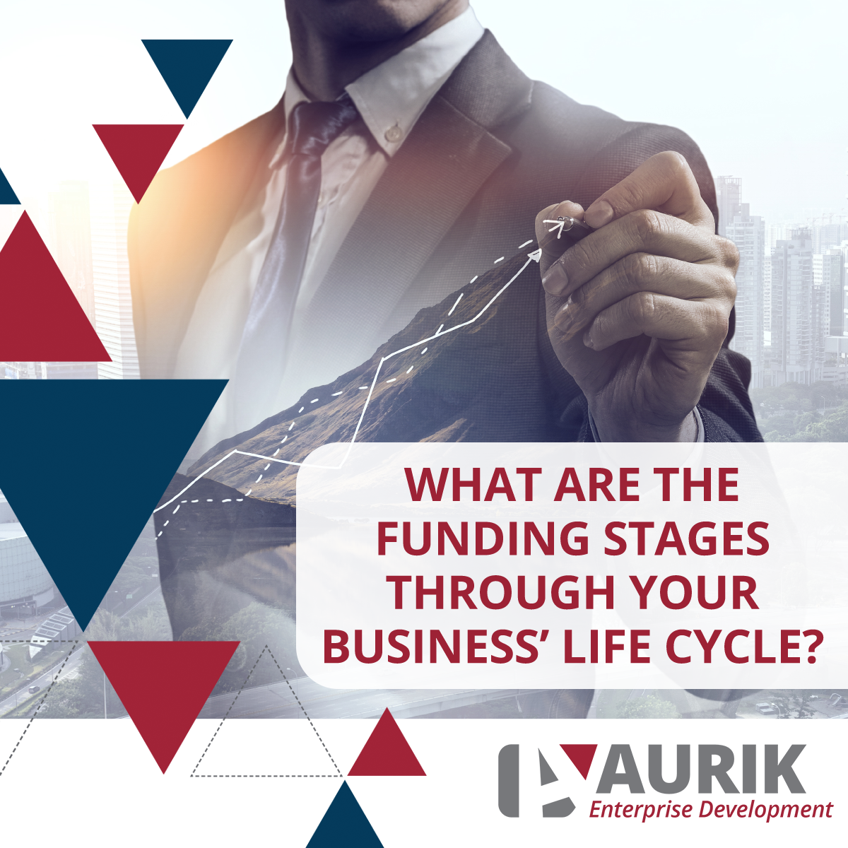 SME funding stages through the business growth lifecycle!